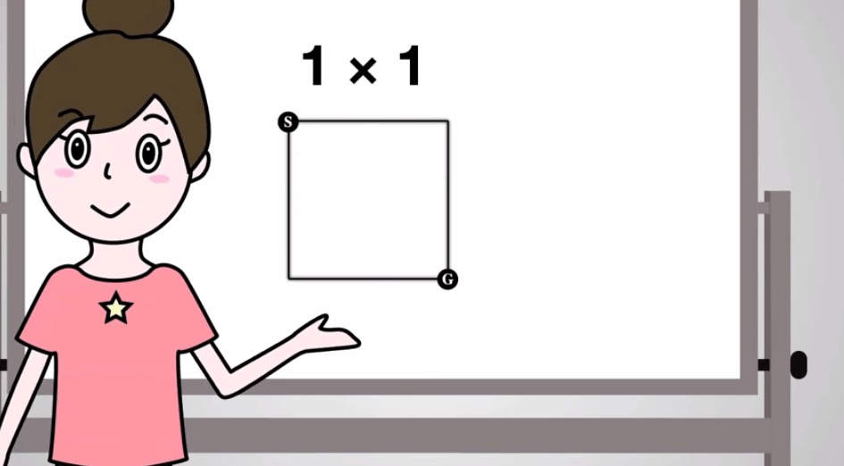 最後はお姉さん死亡→ロボット化?!衝撃の展開を迎える日本科学未来館の「フカシギの数え方」動画wwwwwwwww
