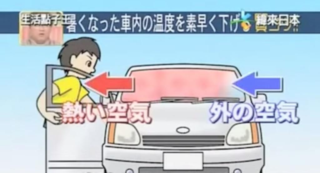 【裏技】夏に使える!暑くなった車内の温度を素早く下げる方法!!